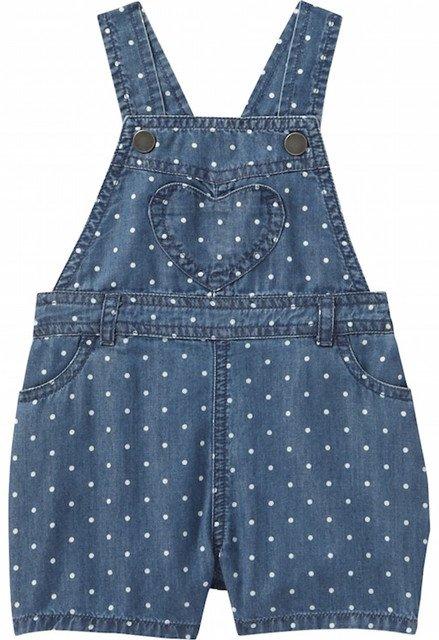 RECALL: Loblaw Companies Limited recalls Joe Fresh® Baby Girls Denim Overalls